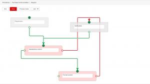 Workflow dla firm